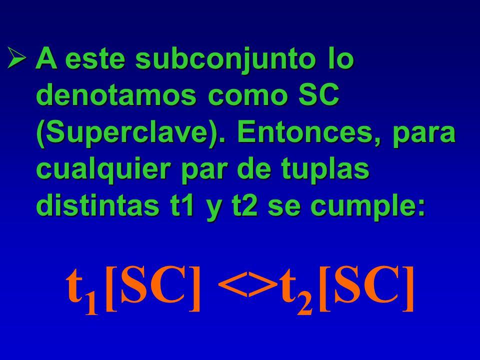A este subconjunto lo denotamos como SC (Superclave)