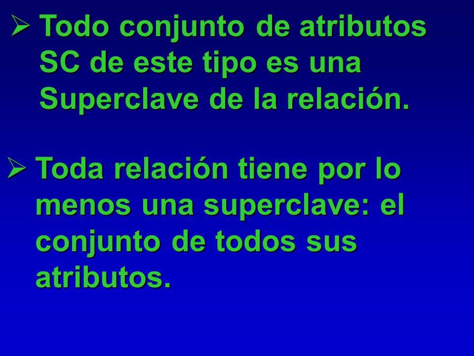 Todo conjunto de atributos SC de este tipo es una Superclave de la relación.
