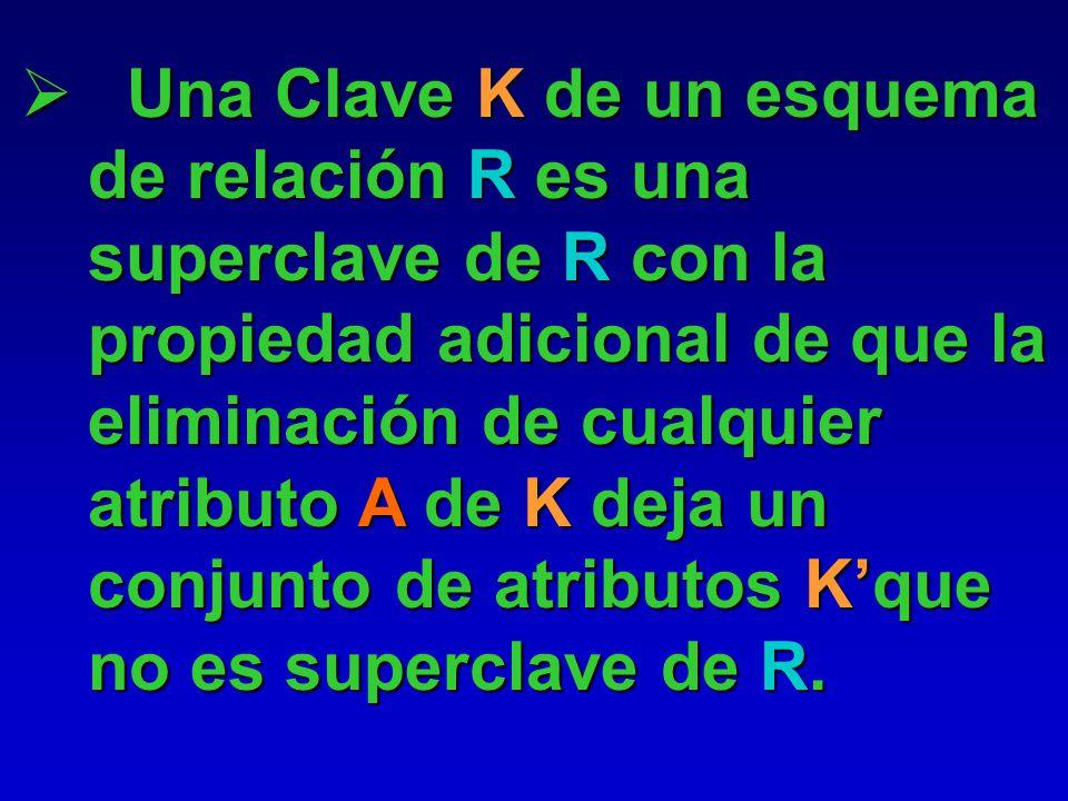 Una Clave K de un esquema de relación R es una superclave de R con la propiedad adicional de que la eliminación de cualquier atributo A de K deja un conjunto de atributos K'que no es superclave de R.