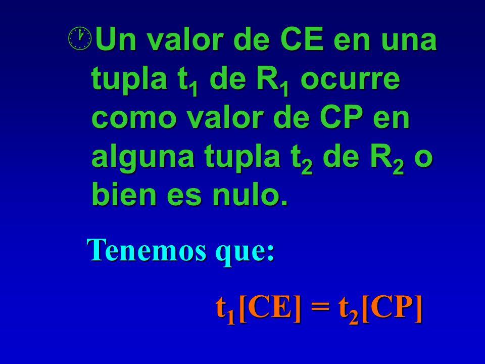 Un valor de CE en una tupla t1 de R1 ocurre como valor de CP en alguna tupla t2 de R2 o bien es nulo.