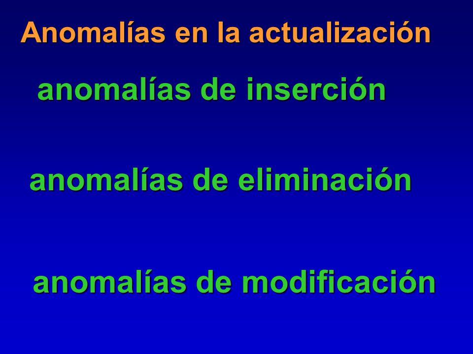 anomalías de inserción