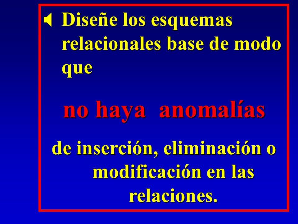 de inserción, eliminación o modificación en las relaciones.