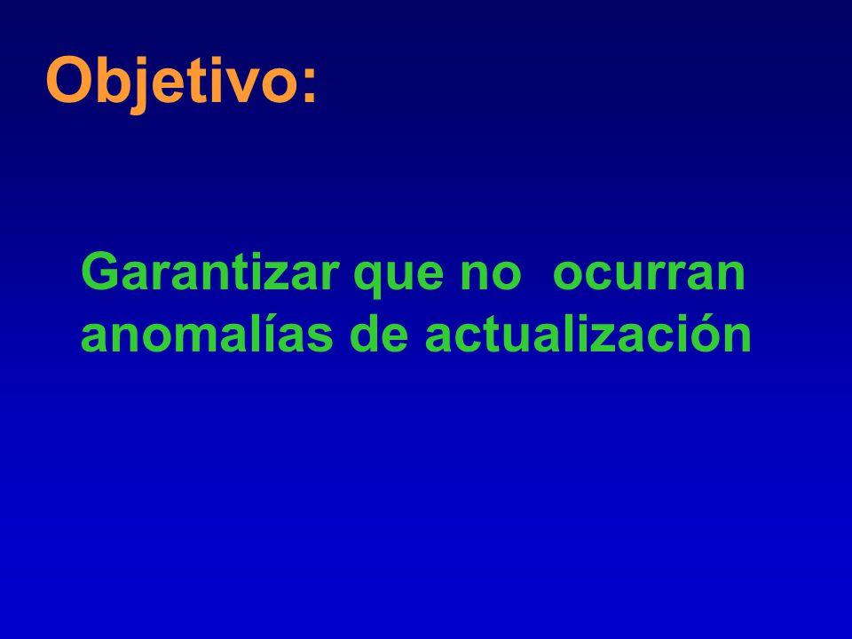 Objetivo: Garantizar que no ocurran anomalías de actualización