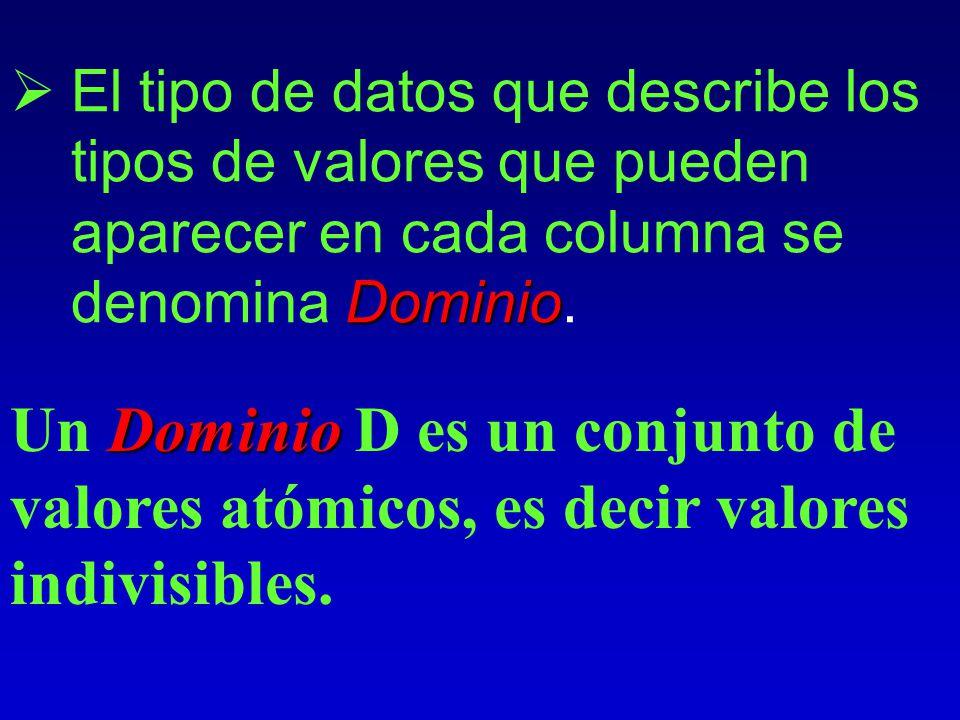 El tipo de datos que describe los tipos de valores que pueden aparecer en cada columna se denomina Dominio.