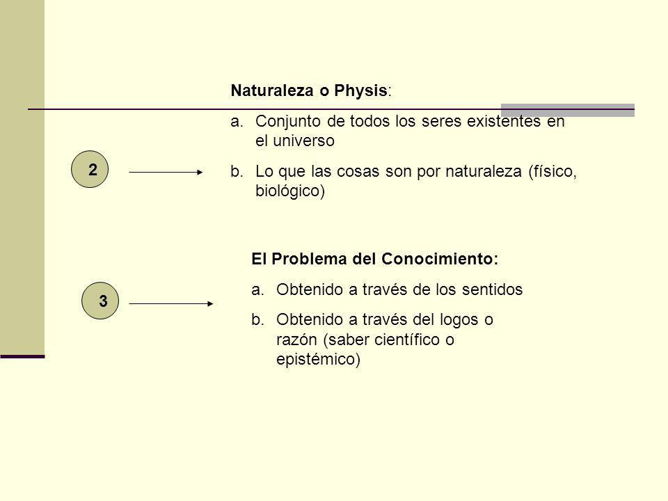 Naturaleza o Physis: Conjunto de todos los seres existentes en el universo. Lo que las cosas son por naturaleza (físico, biológico)