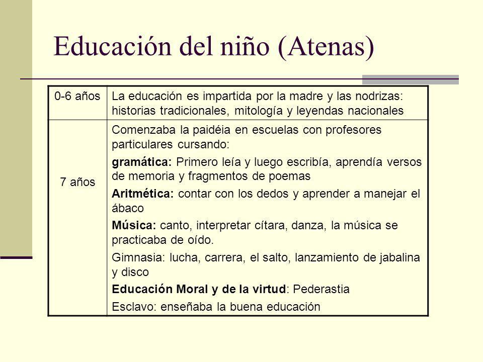 Educación del niño (Atenas)