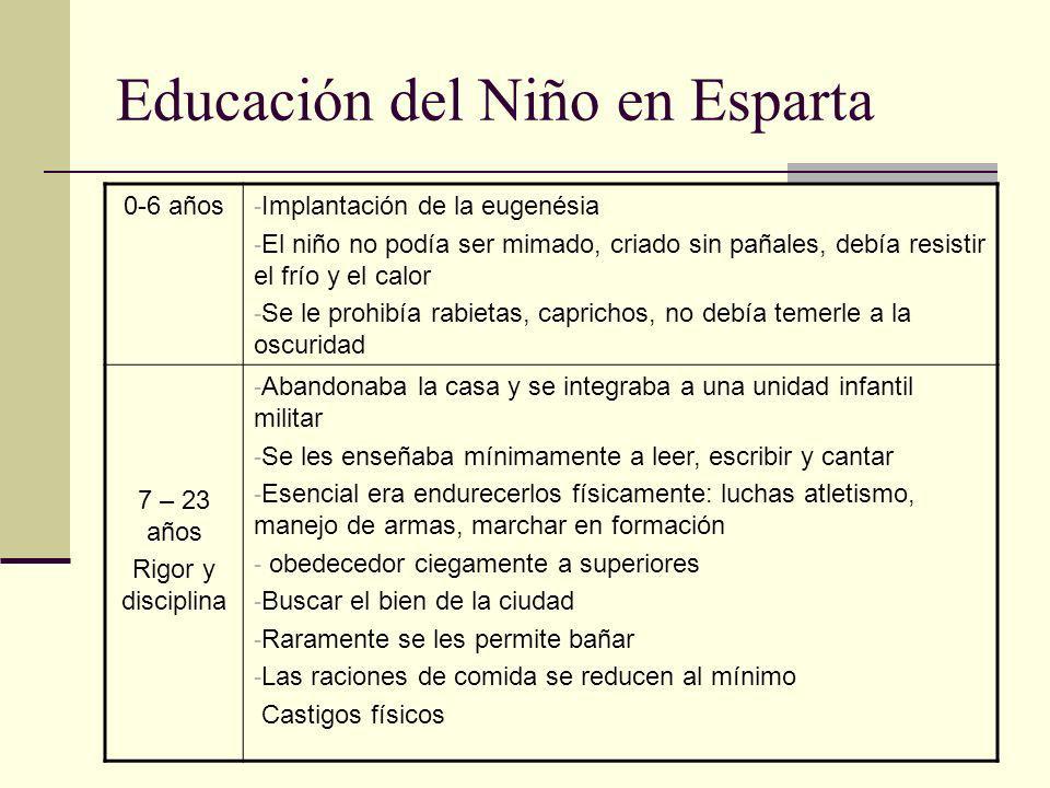 Educación del Niño en Esparta