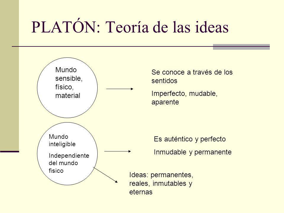 PLATÓN: Teoría de las ideas