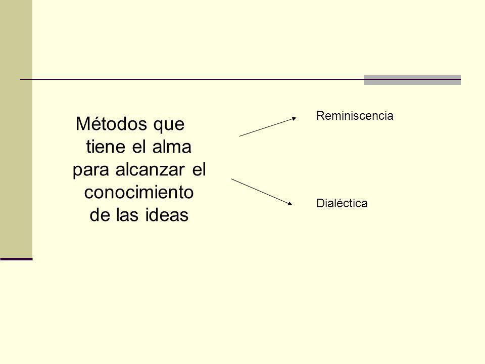 Métodos que tiene el alma para alcanzar el conocimiento de las ideas