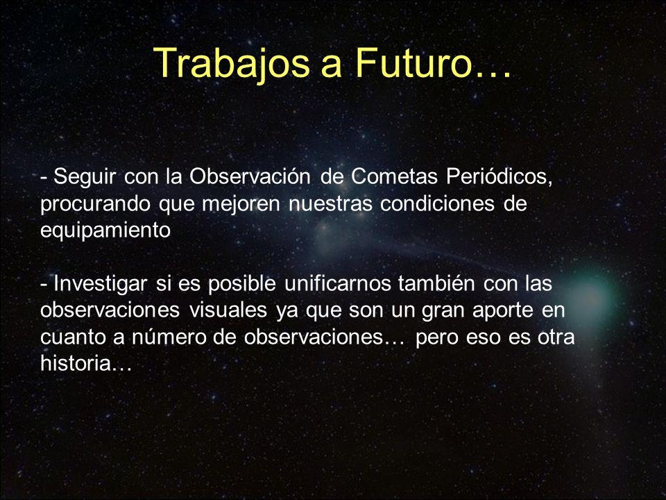 Trabajos a Futuro…