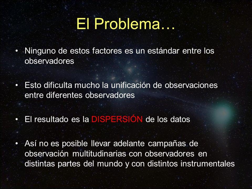 El Problema… Ninguno de estos factores es un estándar entre los observadores.