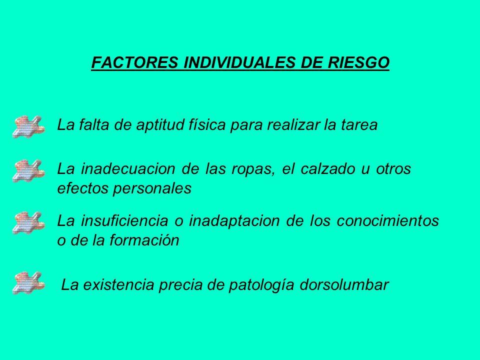FACTORES INDIVIDUALES DE RIESGO