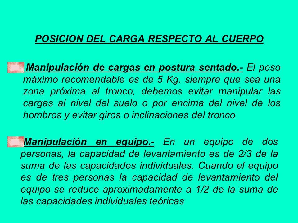 POSICION DEL CARGA RESPECTO AL CUERPO