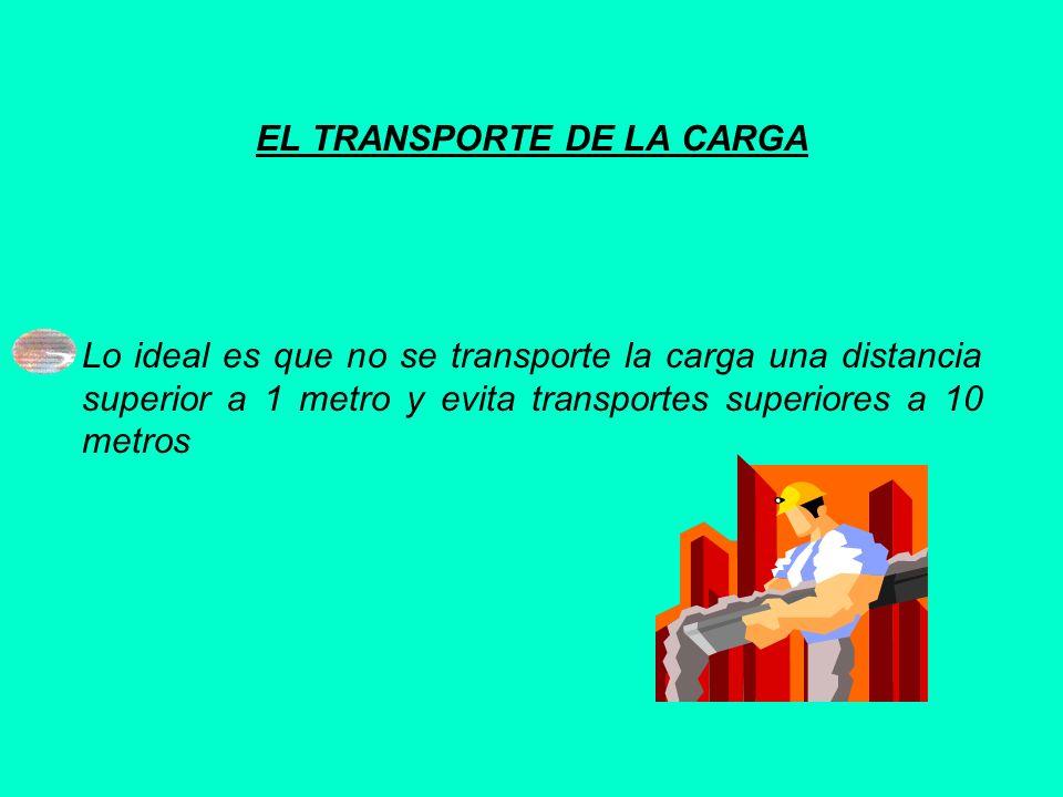EL TRANSPORTE DE LA CARGA