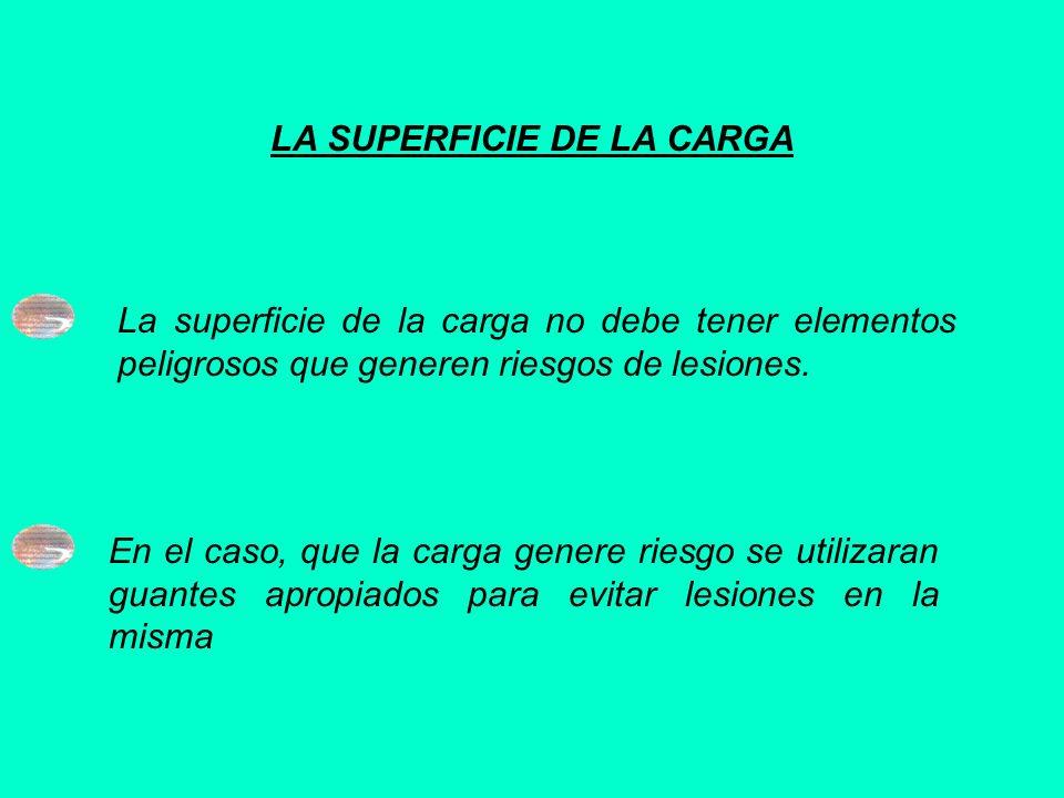 LA SUPERFICIE DE LA CARGA