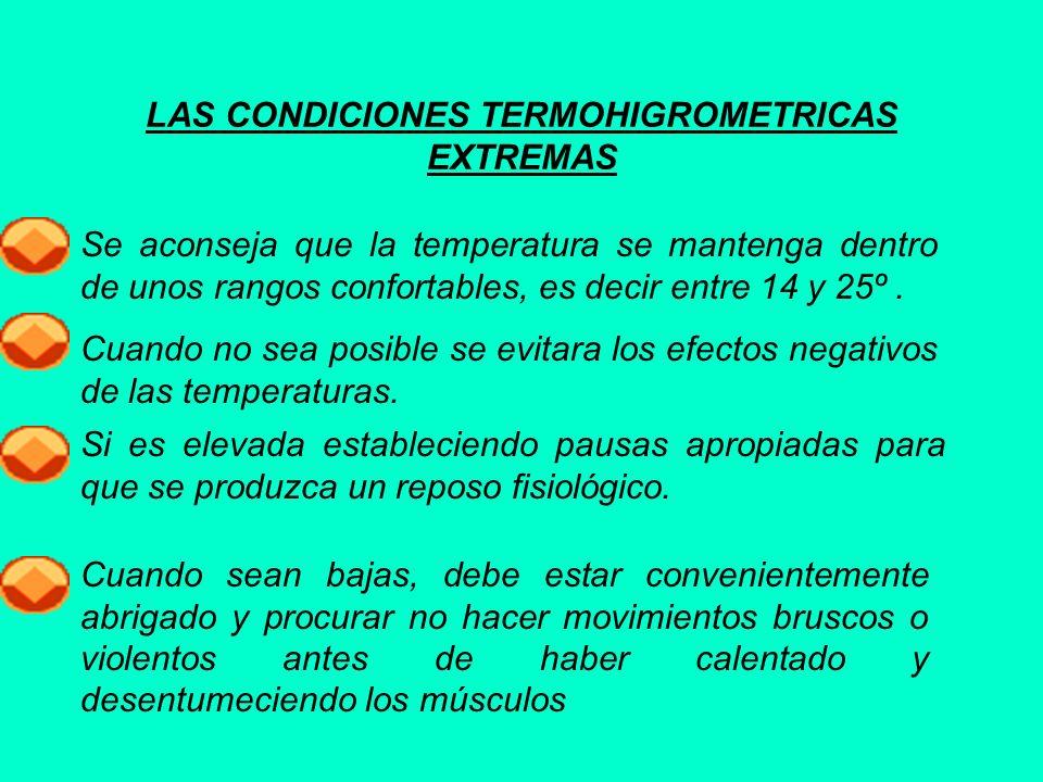 LAS CONDICIONES TERMOHIGROMETRICAS EXTREMAS
