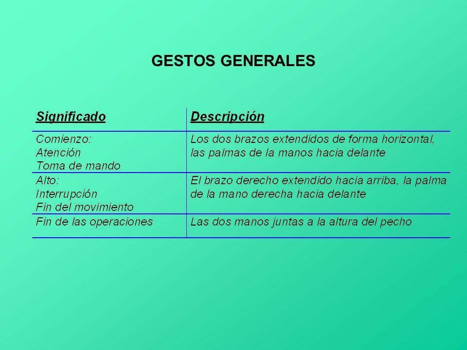 GESTOS GENERALES