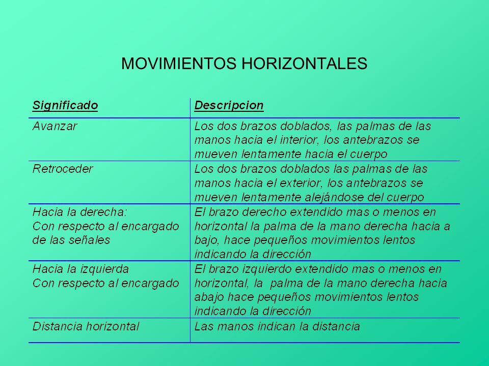 MOVIMIENTOS HORIZONTALES