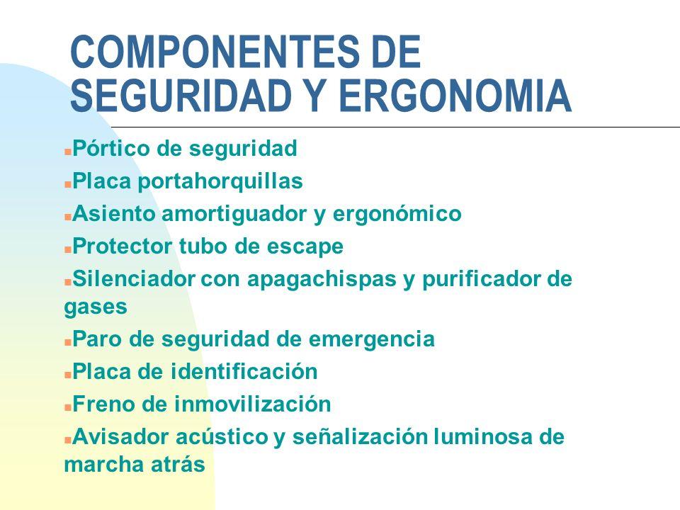 COMPONENTES DE SEGURIDAD Y ERGONOMIA