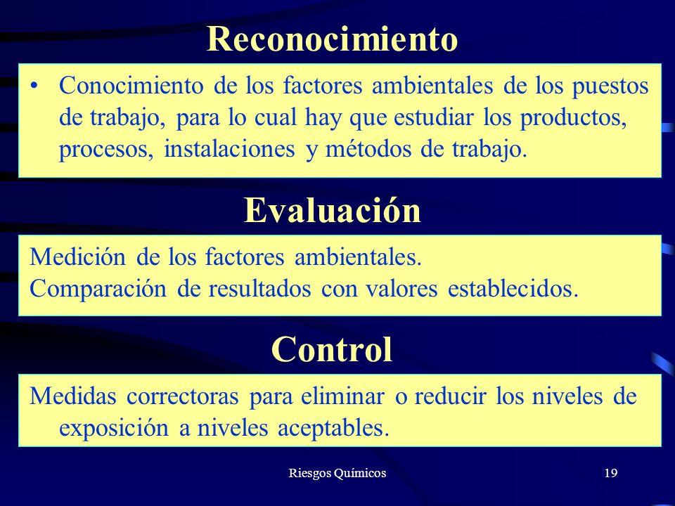 Reconocimiento Evaluación Control