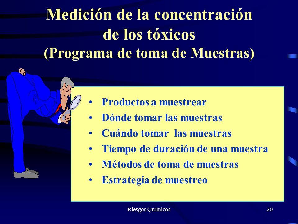 Medición de la concentración de los tóxicos (Programa de toma de Muestras)