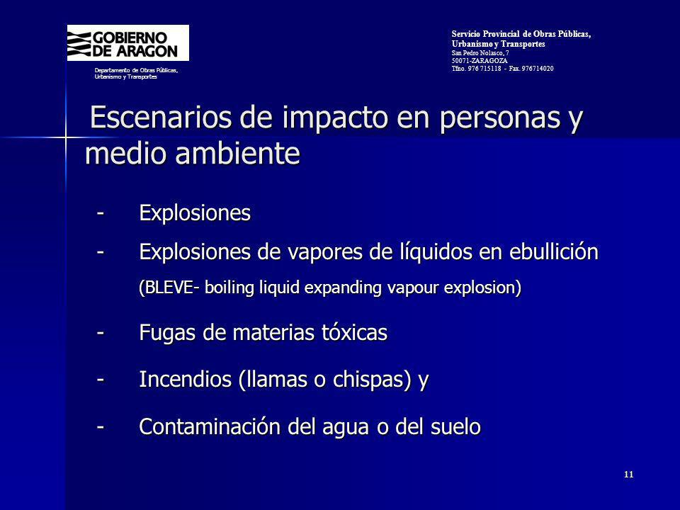 Escenarios de impacto en personas y medio ambiente