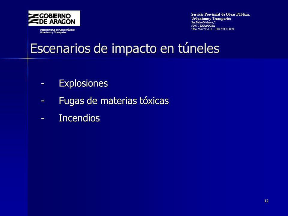 Escenarios de impacto en túneles