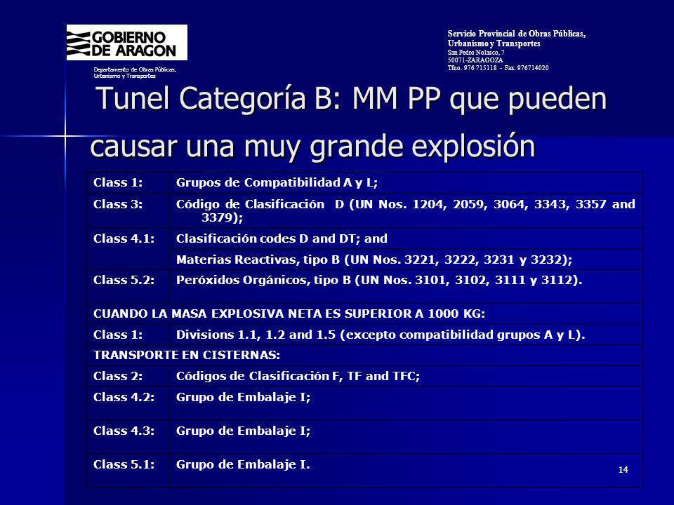 Tunel Categoría B: MM PP que pueden causar una muy grande explosión
