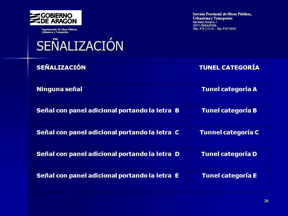 SEÑALIZACIÓN SEÑALIZACIÓN TUNEL CATEGORÍA Ninguna señal