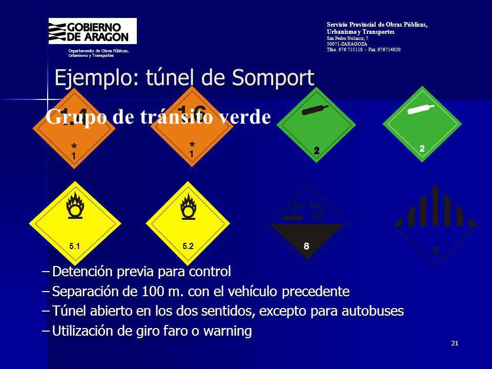Ejemplo: túnel de Somport