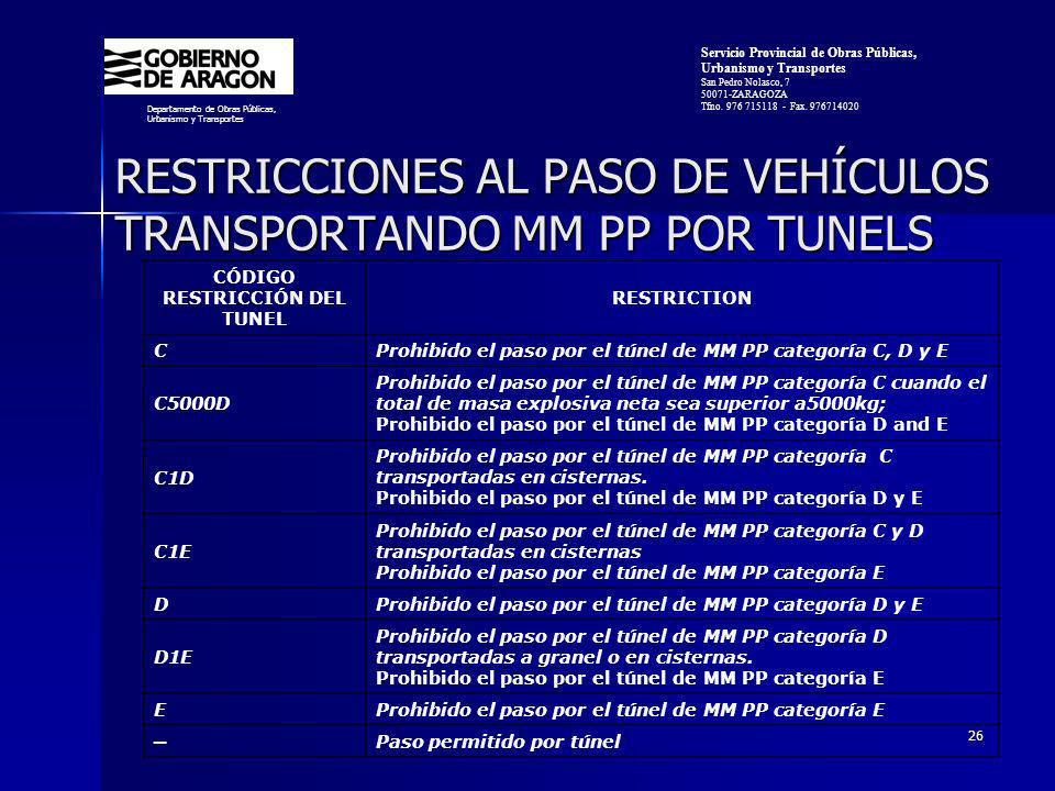 RESTRICCIONES AL PASO DE VEHÍCULOS TRANSPORTANDO MM PP POR TUNELS