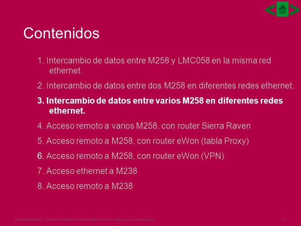 Contenidos 1. Intercambio de datos entre M258 y LMC058 en la misma red ethernet.