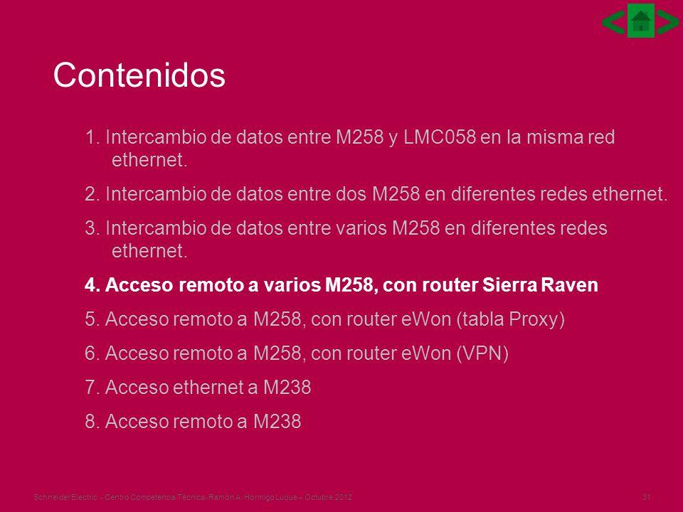 Contenidos1. Intercambio de datos entre M258 y LMC058 en la misma red ethernet. 2. Intercambio de datos entre dos M258 en diferentes redes ethernet.