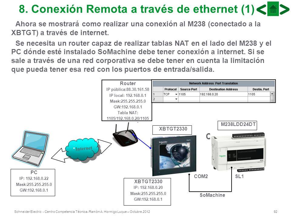 8. Conexión Remota a través de ethernet (1)