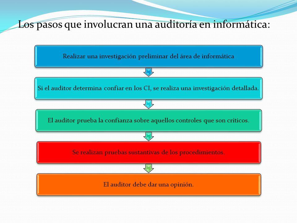 Los pasos que involucran una auditoría en informática: