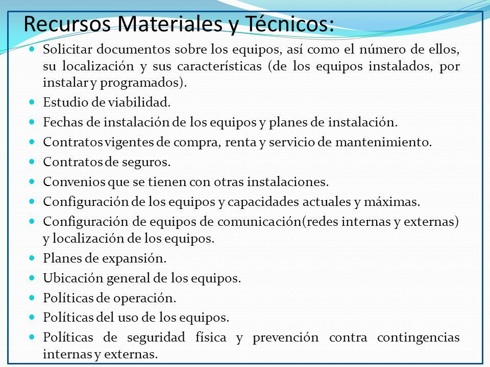Recursos Materiales y Técnicos: