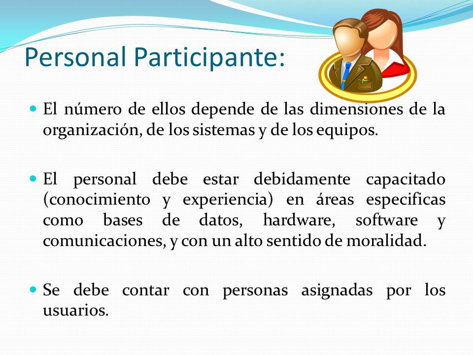 Personal Participante: