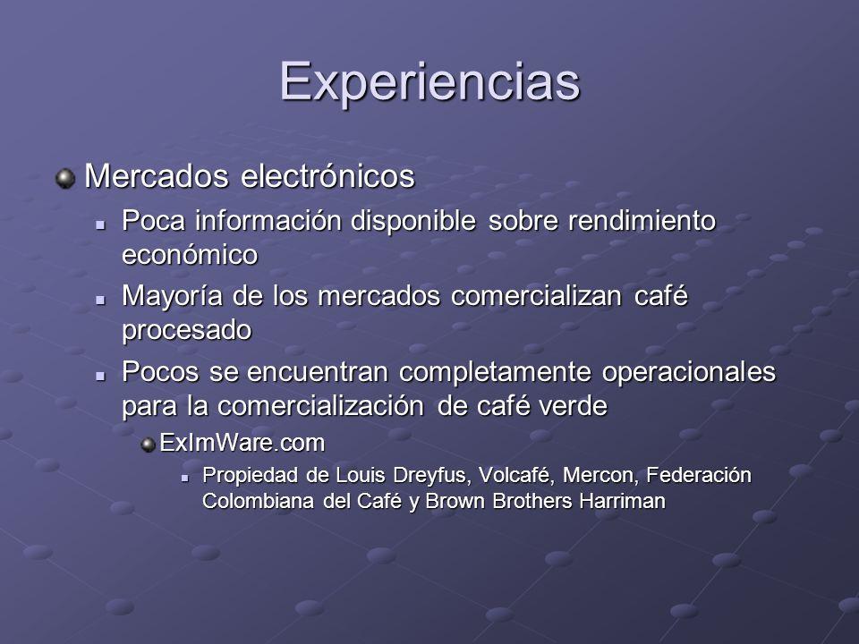 Experiencias Mercados electrónicos
