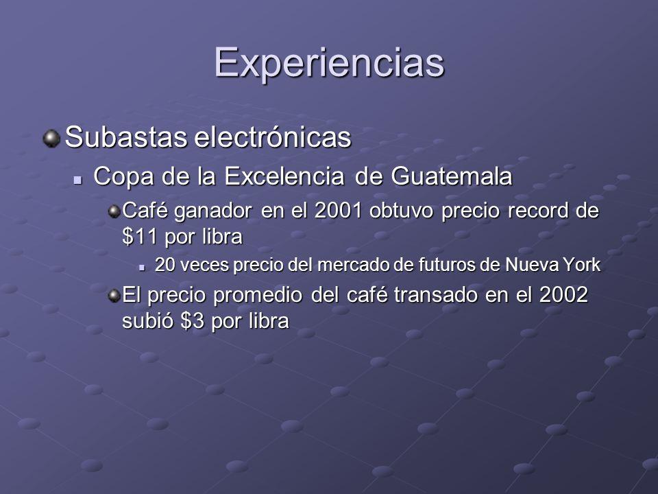 Experiencias Subastas electrónicas Copa de la Excelencia de Guatemala