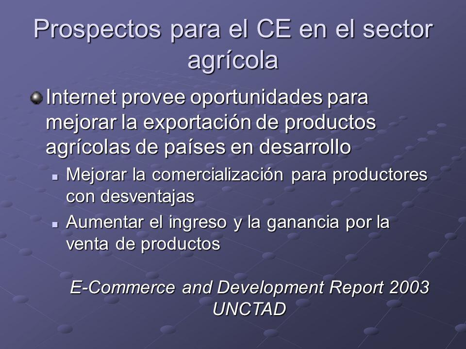 Prospectos para el CE en el sector agrícola