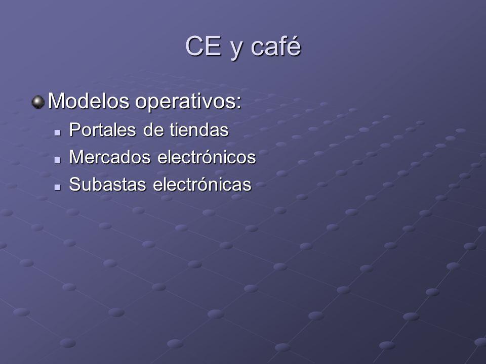 CE y café Modelos operativos: Portales de tiendas