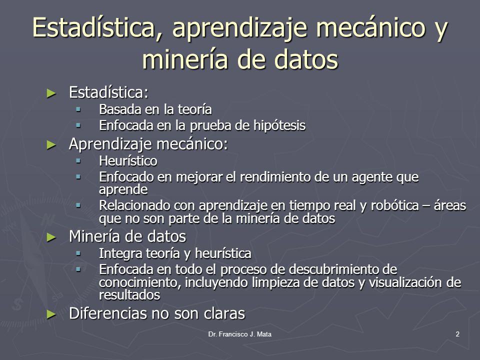 Estadística, aprendizaje mecánico y minería de datos