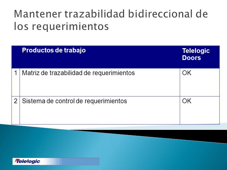 Mantener trazabilidad bidireccional de los requerimientos