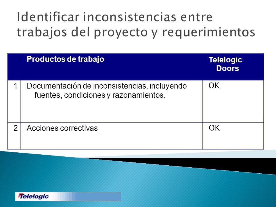 Identificar inconsistencias entre trabajos del proyecto y requerimientos