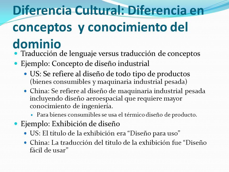 Diferencia Cultural: Diferencia en conceptos y conocimiento del dominio