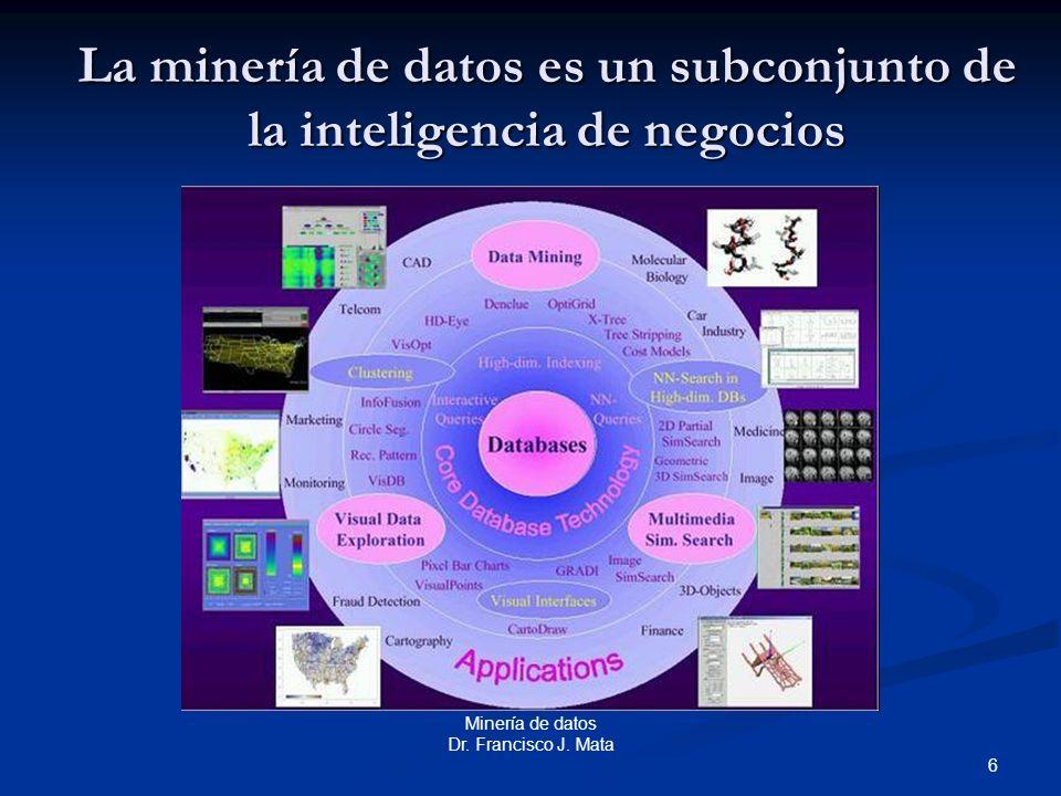 La minería de datos es un subconjunto de la inteligencia de negocios