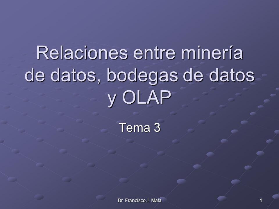 Relaciones entre minería de datos, bodegas de datos y OLAP