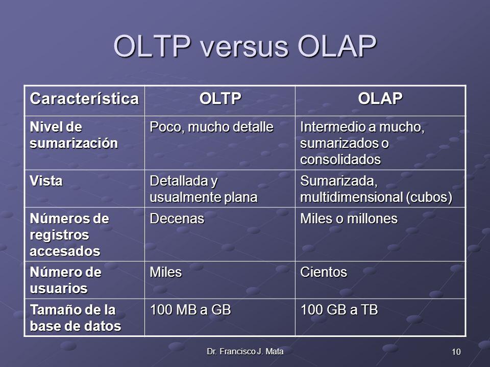 OLTP versus OLAP Característica OLTP OLAP Nivel de sumarización