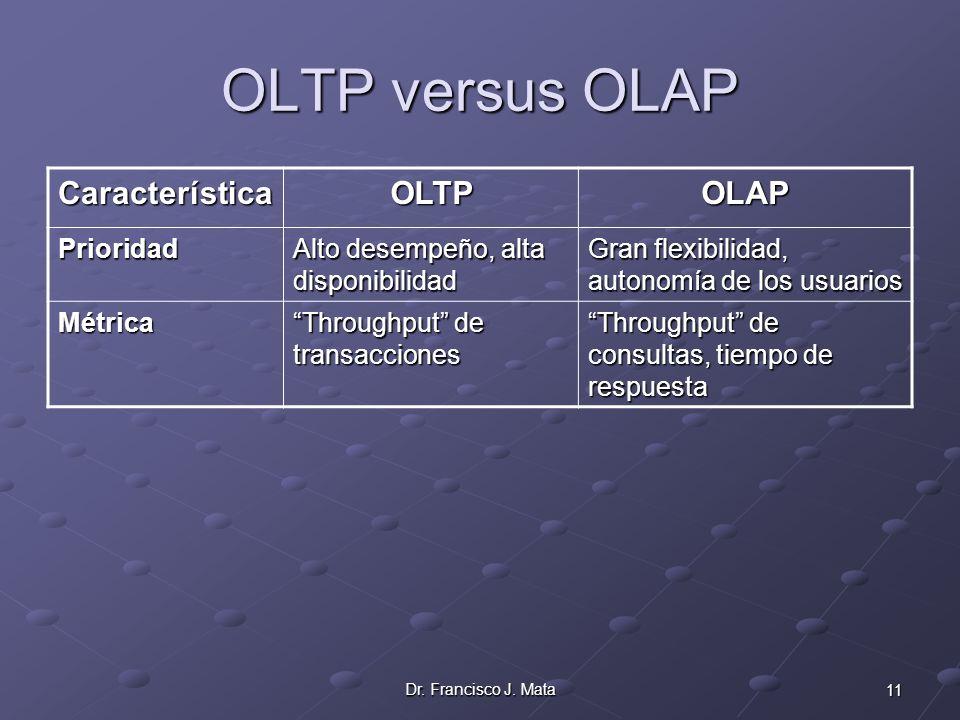 OLTP versus OLAP Característica OLTP OLAP Prioridad