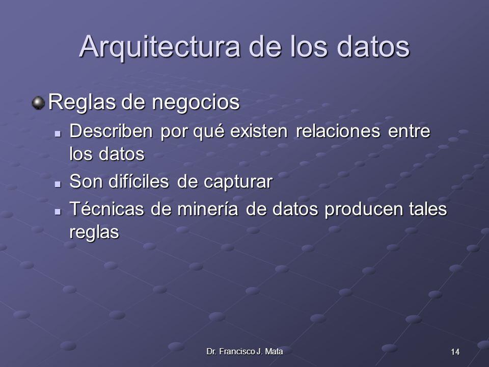 Arquitectura de los datos